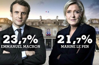 Lettre aux Français du Maroc qui ont voté pour Marine Le Pen