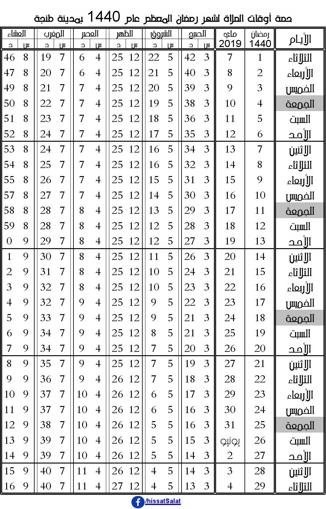 Calendrier Ramadan 2020 Horaire.Ramadan Voici Les Horaires De La Priere Au Maroc