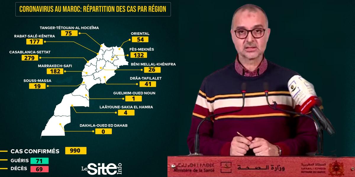 Coronavirus au Maroc: le point sur la situation ces dernières 24 heures